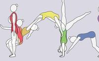 Kingswood Gymnastics Centre